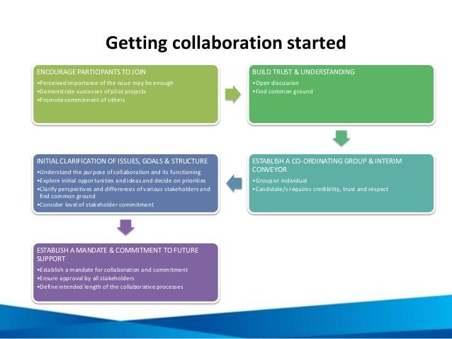 Getting collaboration started ENCOURAGE PARTICIPANTS TO JOIN •Perceived importance of the issue may be enough •Demonstrate...