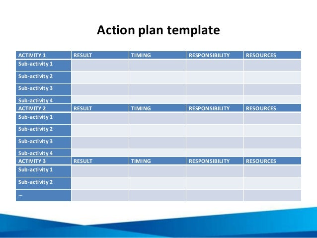 Action plan template ACTIVITY 1 RESULT TIMING RESPONSIBILITY RESOURCES Sub-activity 1 Sub-activity 2 Sub-activity 3 Sub-ac...