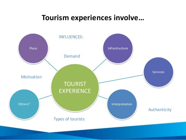 Tourism Experience: Unit 3: Responsible Tourism Marketing And Communications