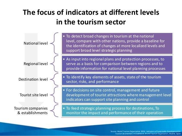 Indicators of sustainable development for tourism destination - OMT