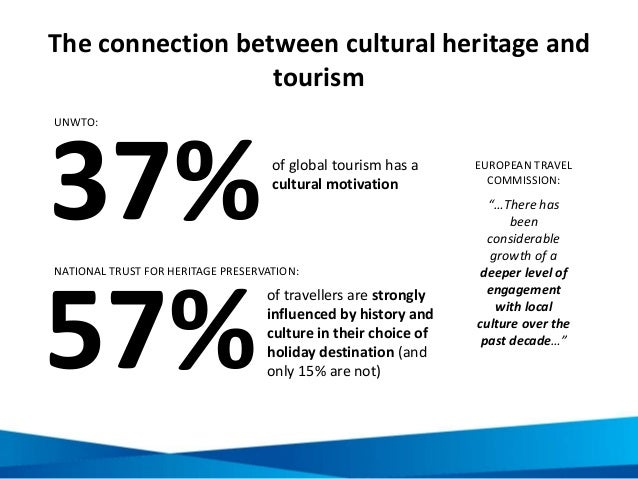 heritage and tourism relationshp Hospitality and tourism industry essay the hospitality industry is one of the main industries in this world and  ps 83:18 | pinterest  learn your heritage,.