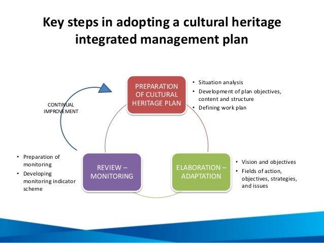 Unit 9: Responsible Tourism Good Practice For Cultural Heritage Sites…