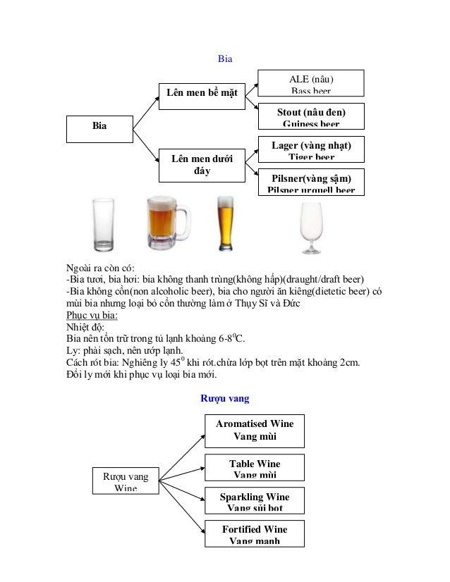 Bia ALE (nâu) Bass beer  Lên men bề mặt  Stout (nâu đen) Guiness beer  Bia Lên men dưới đáy  Lager (vàng nhạt) Tiger beer ...