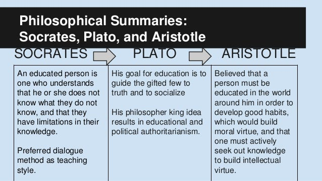 A comparison of platos and aristotles natural philosophy