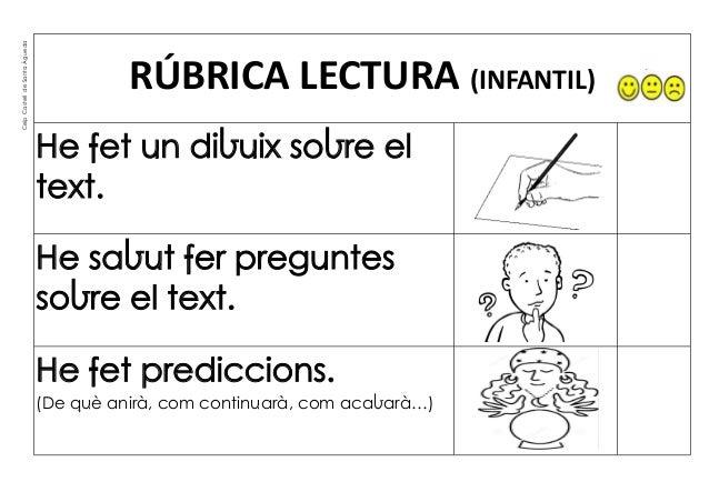 RÚBRICA LECTURA (INFANTIL) He fet un dibuix sobre el text. He sabut fer preguntes sobre el text. He fet prediccions. (De q...