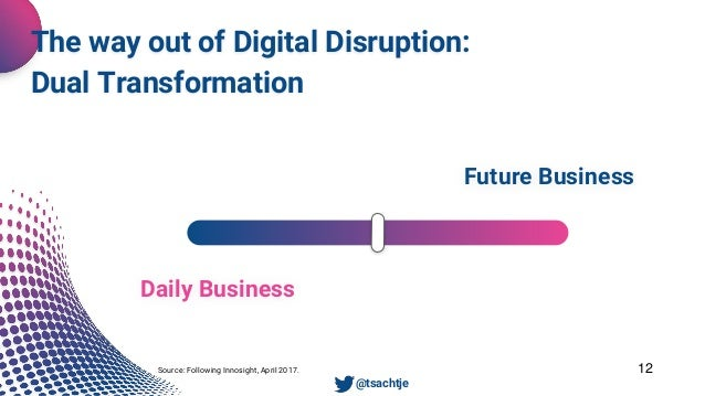 12 The way out of Digital Disruption: Dual Transformation • @tsachtje Daily Business Future Business Source: Following Inn...