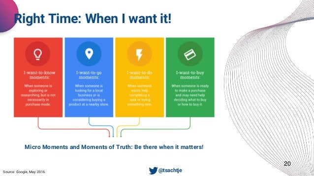 20 Right Time: When I want it! Source: Google, May 2016. Micro Moments and Moments of Truth: Be there when it matters! • @...