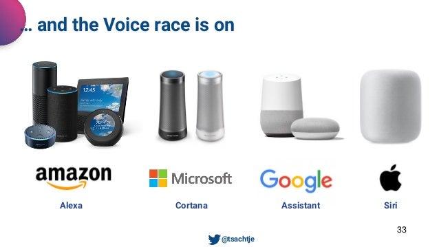 33 … and the Voice race is on • @tsachtje Alexa Cortana Assistant Siri