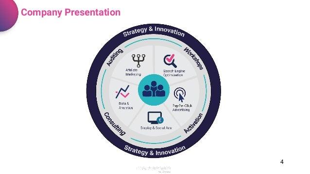 Company Presentation Unsere Dienstleistungen 4