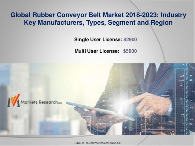 Rubber conveyor belt Market 2018: Industrial Manufacturers, Top Key P…