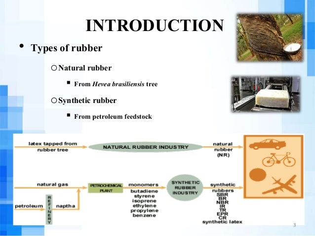 Natural Rubber Vs Synthetic Rubber Price