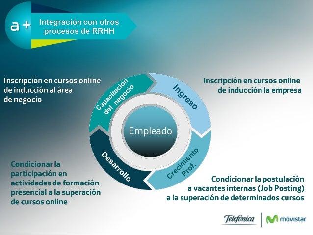 Formacion Online en Telefonica Movistar Colombia por Ruben Jaime de Telefonica