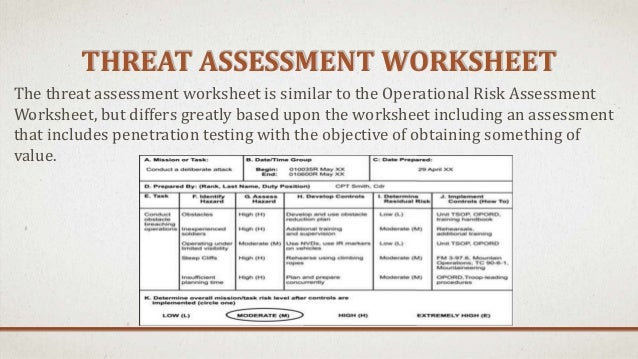 operational risk assessment worksheet usmc ...