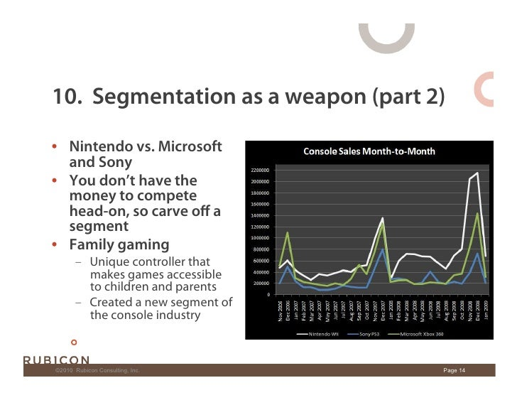10. Segmentation as a weapon (part 2)  • Nintendo vs. Microsoft    and Sony • You don't have the    money to compete    ...