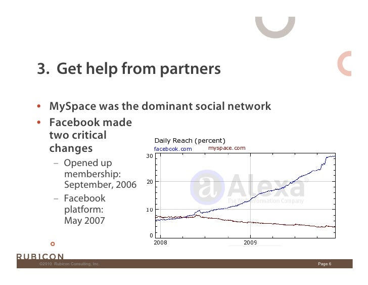 3. Get help from partners  • MySpace was the dominant social network • Facebook made    two critical    changes       –...