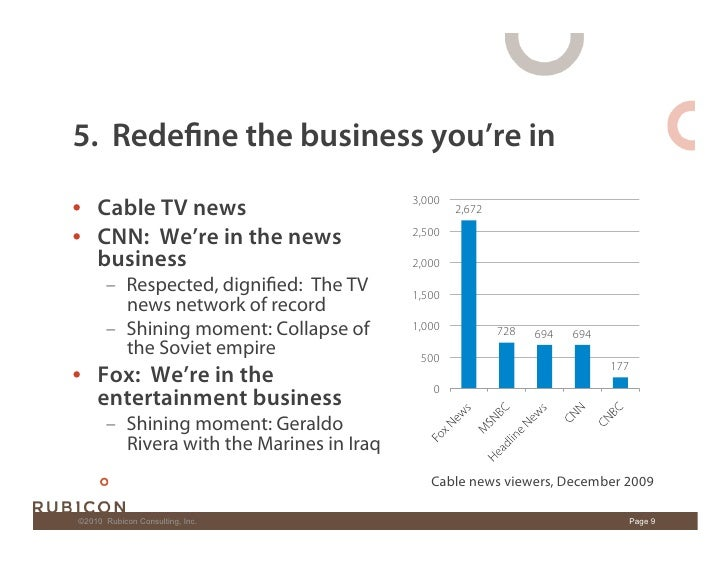 5. Redefine the business you're in                                             3,000 • Cable TV news                      ...