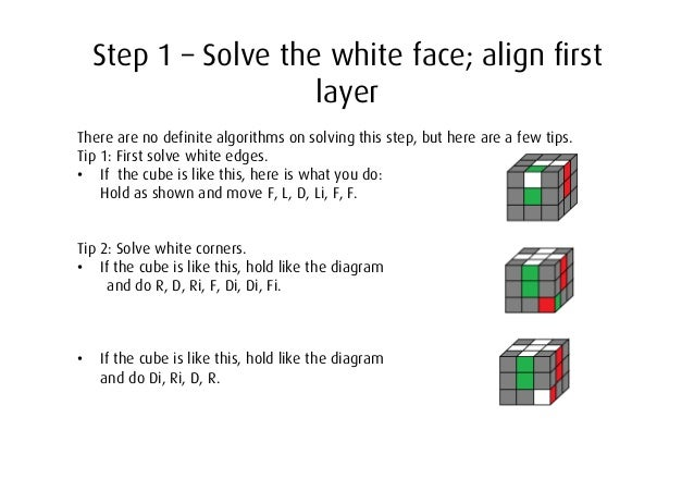 Step by Step guide for solving Rubik's Cube