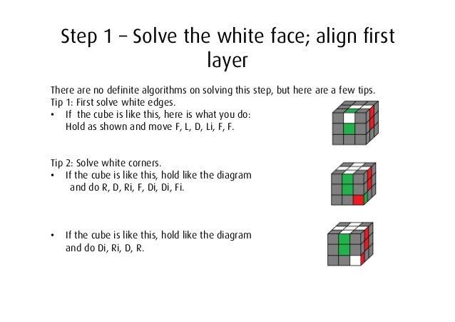 Corner Piece Aligned Center PieceNot Edge 3