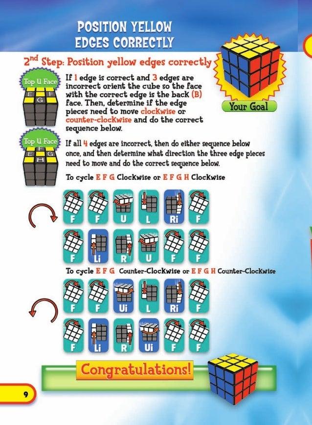 Rubiks Cube 3x3solution En