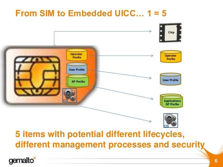 Sim Card Circuit Diagram Sim Card Reader Circuit Diagram Wiring
