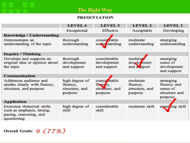 ap rhetorical analysis essay rubric The holistic scoring rubric students will encounter on the ap english  semester  exam: practice ap test with two essays, rhetorical analysis and argument.
