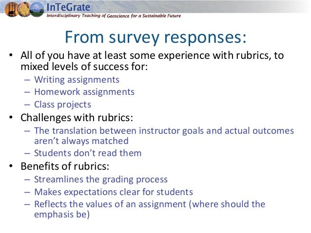 Image Result For Rubrics And Rubric Makers