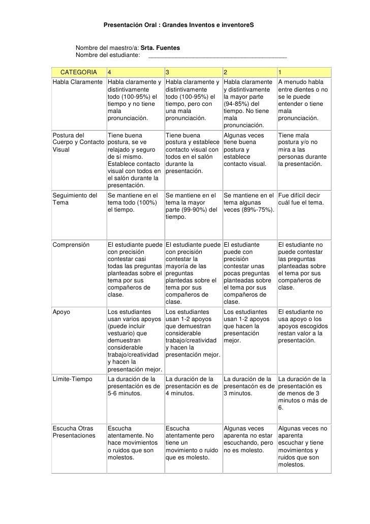 Presentación Oral : Grandes Inventos e inventoreS        Nombre del maestro/a: Srta. Fuentes        Nombre del estudiante:...