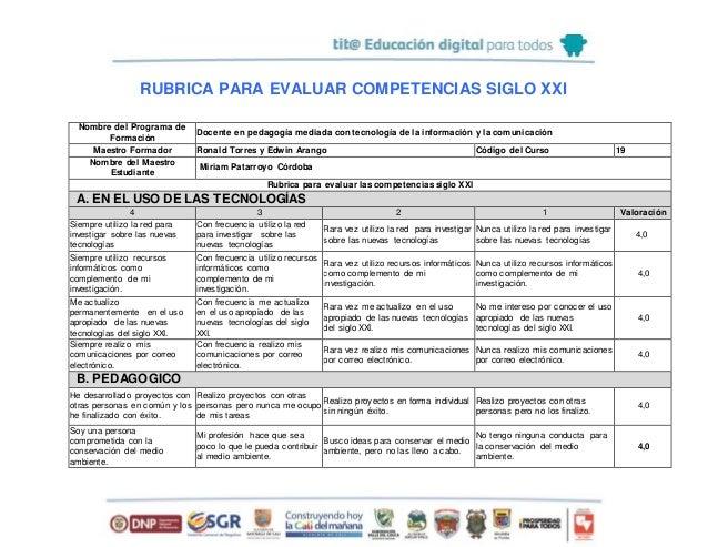 RUBRICA PARA EVALUAR COMPETENCIAS SIGLO XXI Nombre del Programa de Formación Docente en pedagogía mediada con tecnología d...