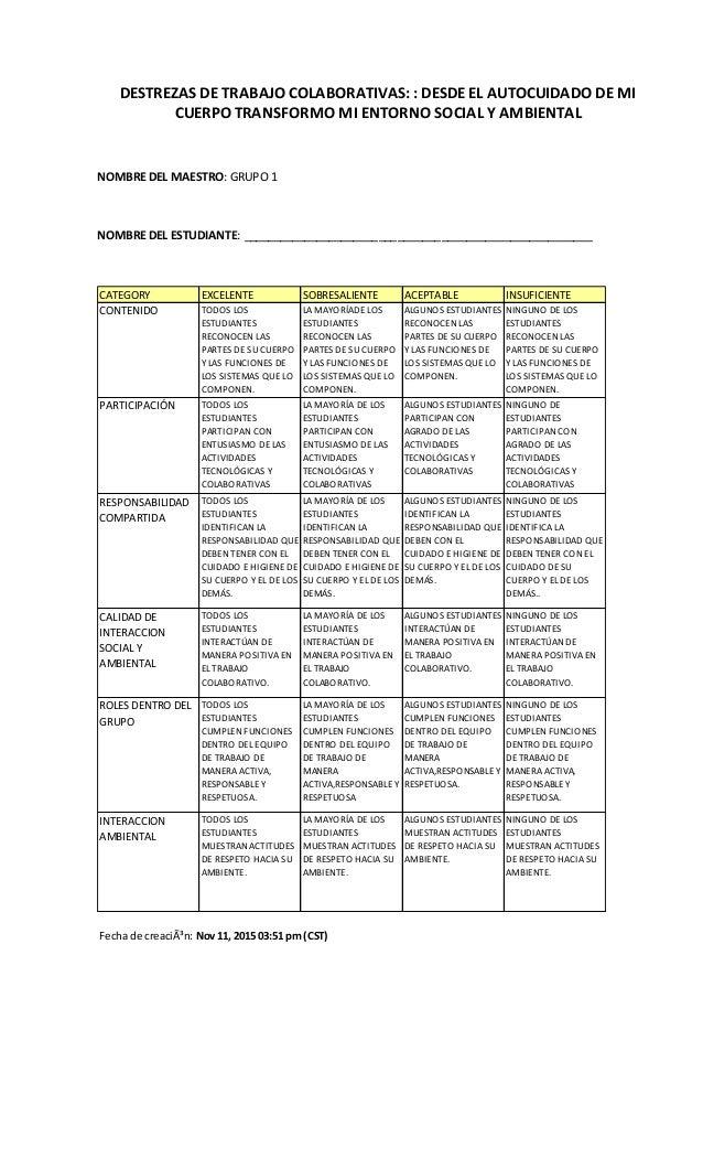 DESTREZAS DE TRABAJO COLABORATIVAS: : DESDE EL AUTOCUIDADO DE MI CUERPO TRANSFORMO MI ENTORNO SOCIAL Y AMBIENTAL NOMBRE DE...