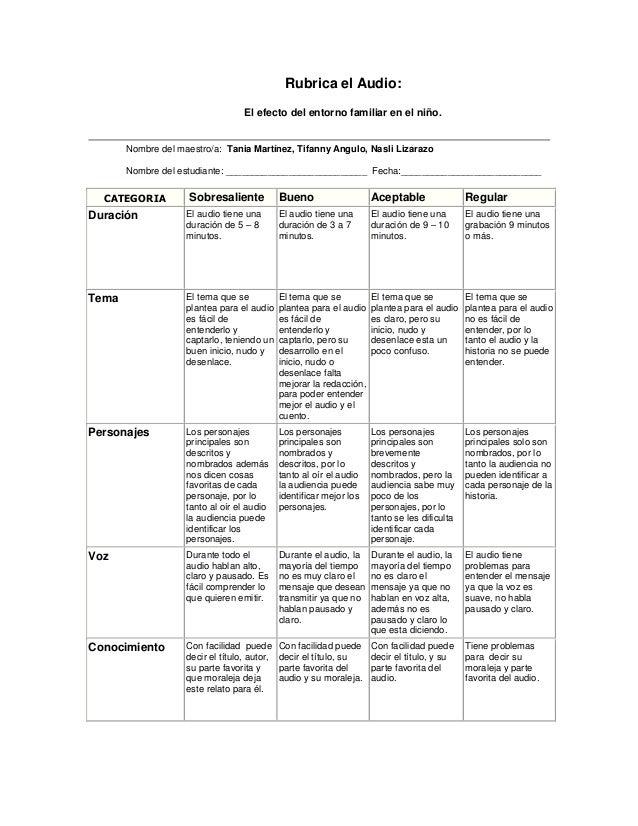 Rubrica el Audio: El efecto del entorno familiar en el niño.  Nombre del maestro/a: Tania Martínez, Tifanny Angulo, Nasli ...