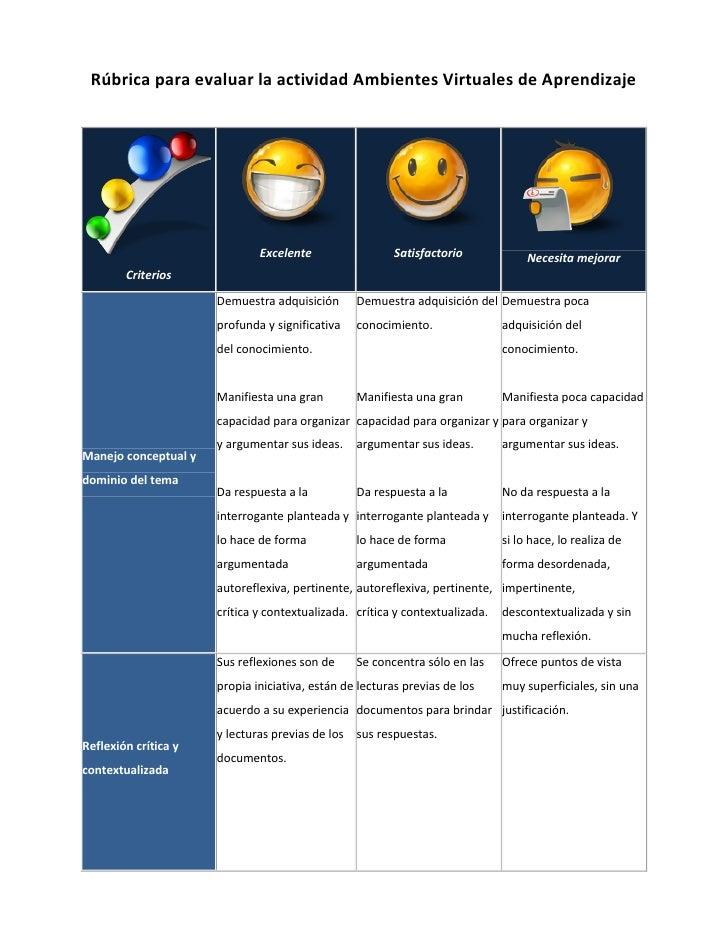 Rúbrica para evaluar la actividad Ambientes Virtuales de Aprendizaje                              Excelente               ...
