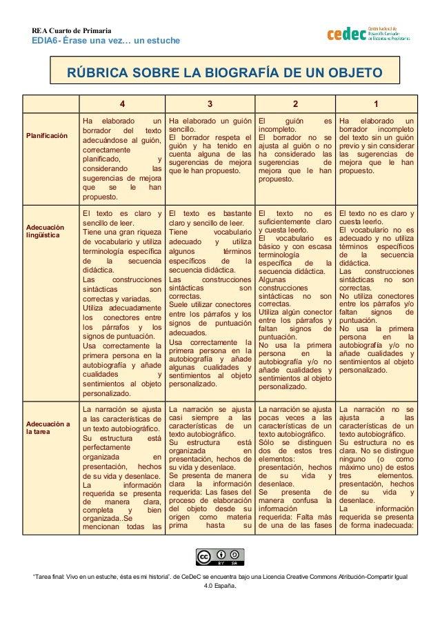 REA Cuarto de Primaria  EDIA6- Érase una vez… un estuche  RÚBRICA SOBRE LA BIOGRAFÍA DE UN OBJETO  4 3 2 1  Planificación ...