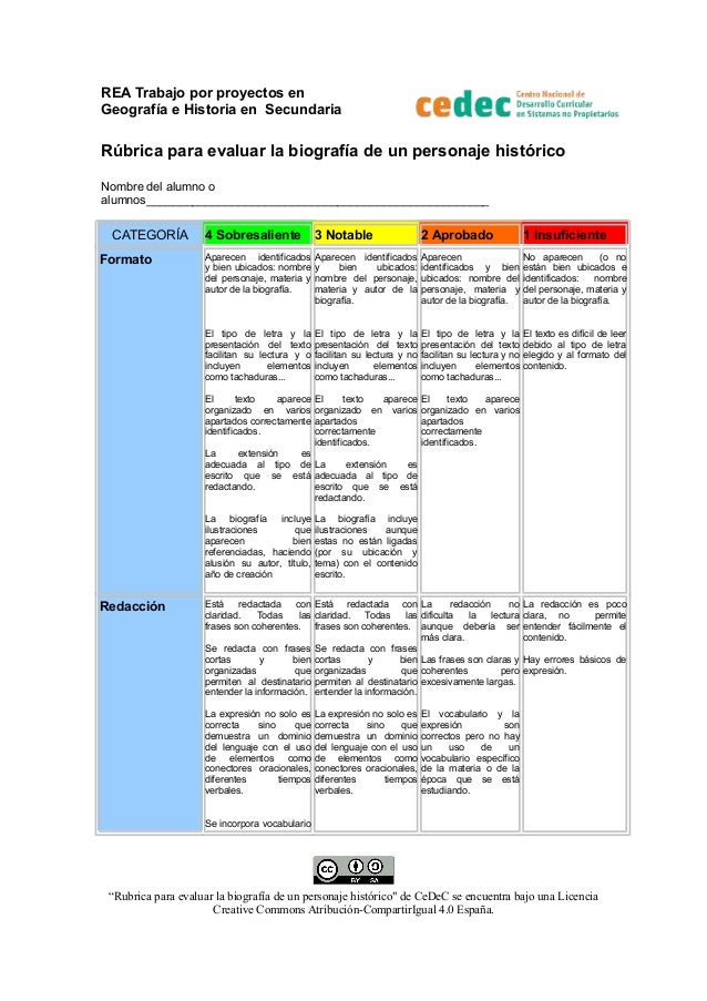 REA Trabajo por proyectos en  Geografía e Historia en Secundaria  Rúbrica para evaluar la biografía de un personaje histór...