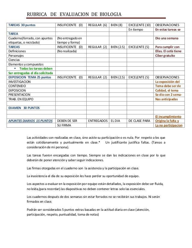 RUBRICA DE EVALUACION DE BIOLOGIA TAREAS 30 puntos INSUFICIENTE (0) REGULAR (6) BIEN (8) EXCELENTE (10) OBSERVACIONES En t...