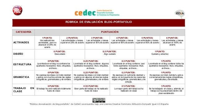 """""""Rúbrica de evaluación de blog-portafolio"""" de CeDeC se encuentra bajo una Licencia Creative Commons Atribución-Compartir I..."""