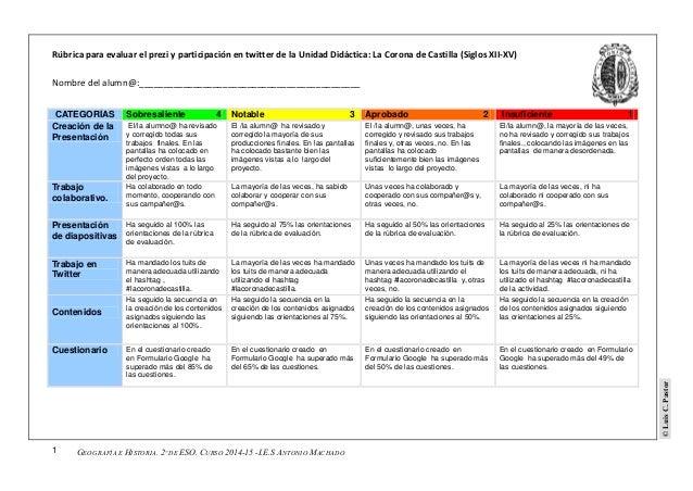 1 GEOGRAFÍA E HISTORIA. 2º DE ESO. CURSO 2014-15 -I.E.S ANTONIO MACHADO  © Luis C. Pastor  Rúbrica para evaluar el prezi y...