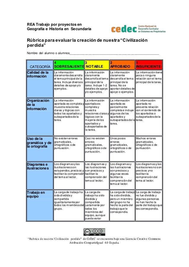 """REA Trabajo por proyectos en Geografía e Historia en Secundaria """"Rubrica de nuestra 'Civilización perdida'"""" de CeDeC se en..."""