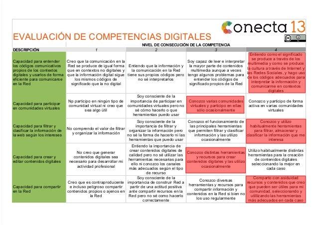 EVALUACIÓN DE COMPETENCIAS DIGITALESEVALUACIÓN DE COMPETENCIAS DIGITALESEVALUACIÓN DE COMPETENCIAS DIGITALESEVALUACIÓN DE ...