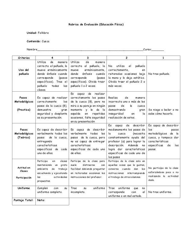 Rubrica de Evaluación (Educación Física)         Unidad: Folklore         Contenido: Cueca         Nombre_________________...