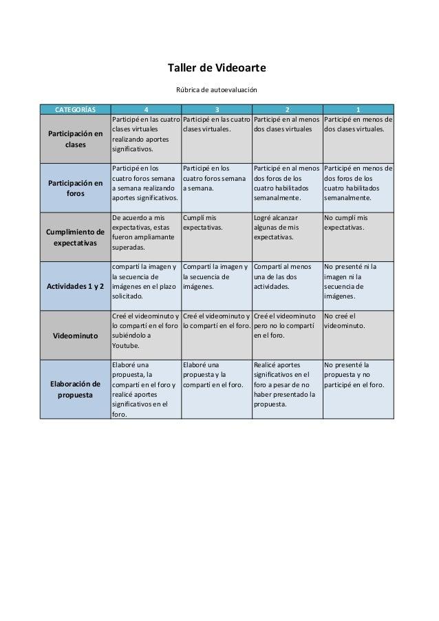 CATEGORÍAS 4 3 2 1 Participación en clases Participé en las cuatro clases virtuales realizando aportes significativos. Par...