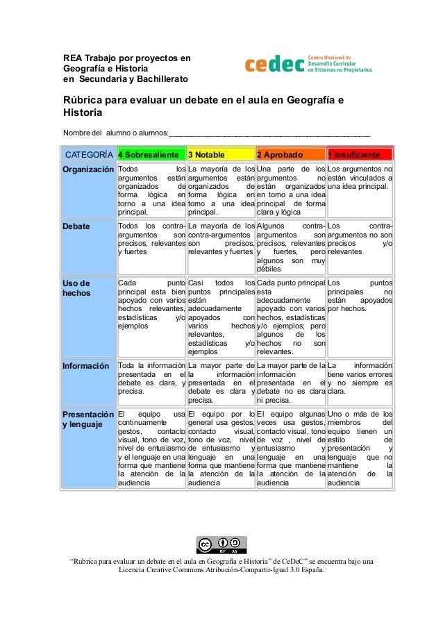 REA Trabajo por proyectos en Geografía e Historia en Secundaria y Bachillerato Rúbrica para evaluar un debate en el aula e...