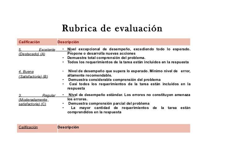 Rubrica de evaluaciónCalificación              Descripción5.         Excelente        • Nivel excepcional de desempeño, ex...