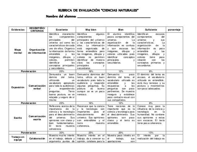 """RUBRICA DE EVALUACIÓN """"CIENCIAS NATURALES"""" Nombre del alumno: ________________________________________________________ Evi..."""