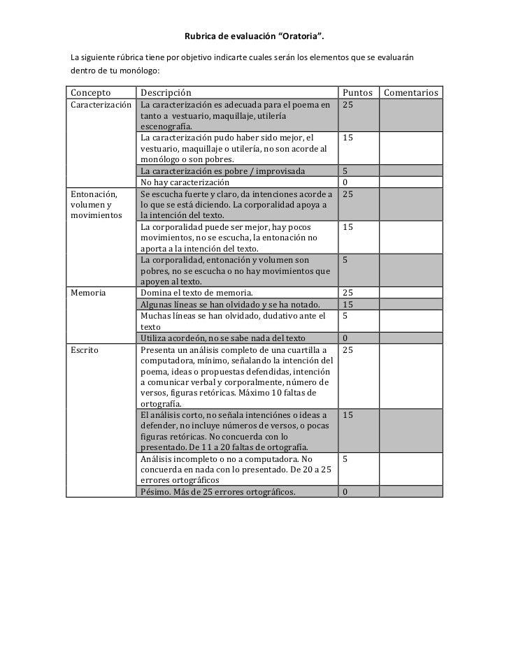 """Rubrica de evaluación """"Oratoria"""".La siguiente rúbrica tiene por objetivo indicarte cuales serán los elementos que se evalu..."""