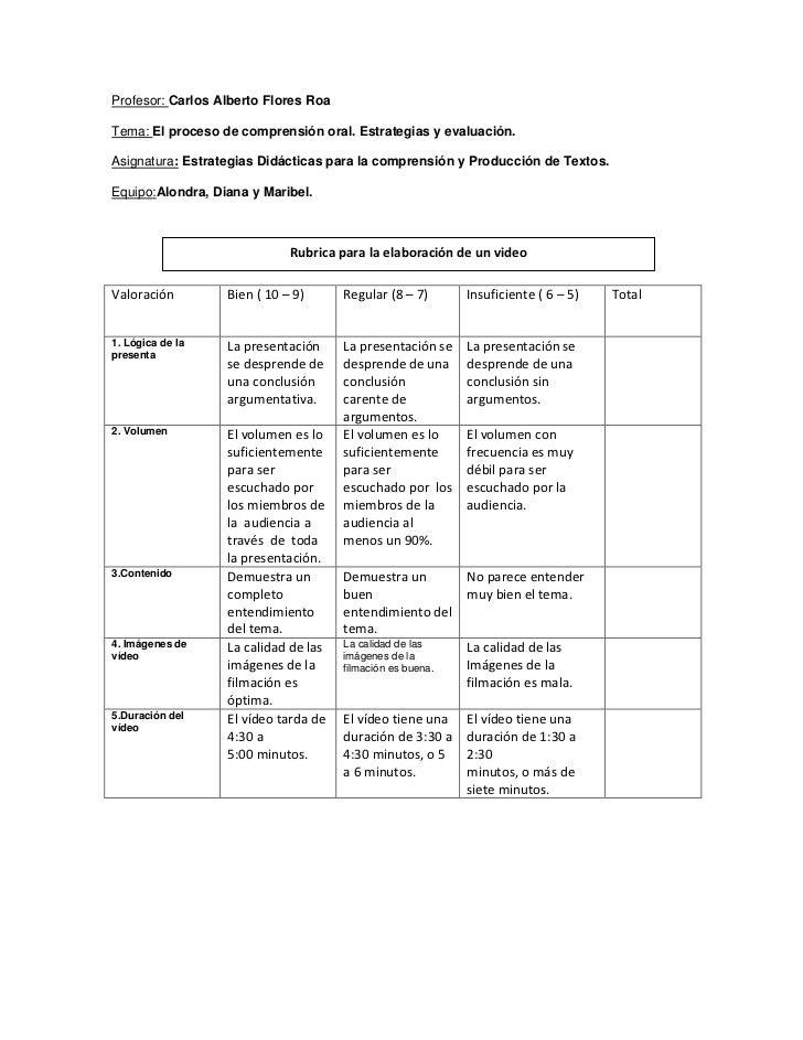 Profesor: Carlos Alberto Flores RoaTema: El proceso de comprensión oral. Estrategias y evaluación.Asignatura: Estrategias ...