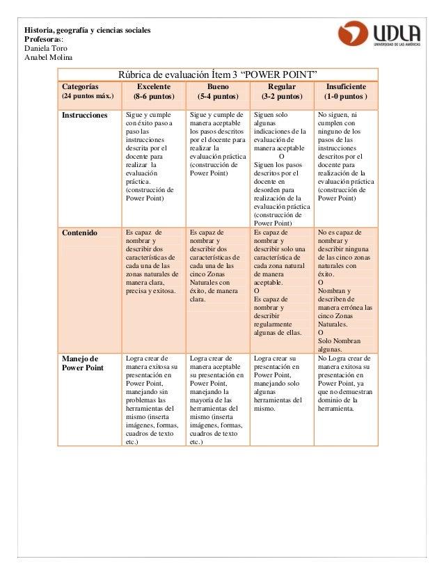 """Historia, ge ografía y ciencias sociales  Profesoras:  Daniela Toro  Anabel Molina  Rúbrica de evaluación Ítem 3 """"POWER PO..."""