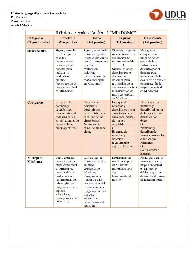 """Historia, ge ografía y ciencias sociales  Profesoras:  Daniela Toro  Anabel Molina  Rúbrica de evaluación Ítem 3 """"MINDOMO""""..."""