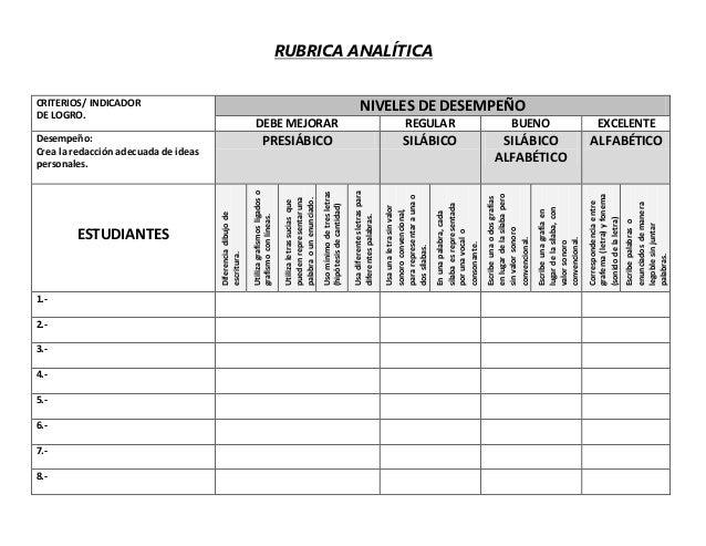 RUBRICA ANALÍTICA CRITERIOS/ INDICADOR DE LOGRO. NIVELES DE DESEMPEÑO DEBE MEJORAR REGULAR BUENO EXCELENTE Desempeño: Crea...