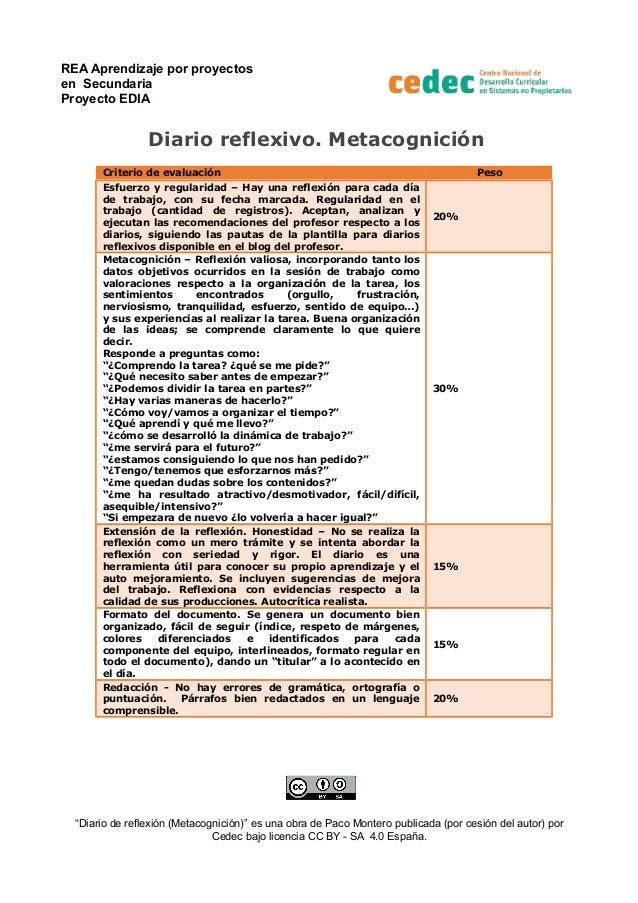 REA Aprendizaje por proyectos en Secundaria Proyecto EDIA Diario reflexivo. Metacognición Criterio de evaluación Peso Esfu...