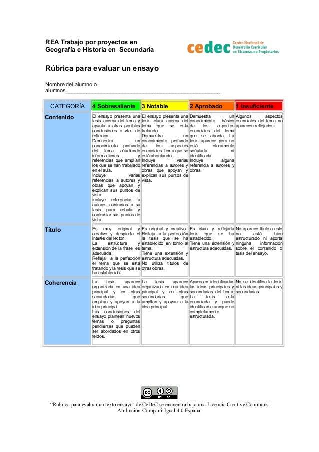 REA Trabajo por proyectos en Geografía e Historia en Secundaria Rúbrica para evaluar un ensayo Nombre del alumno o alumnos...